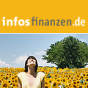 infos-finanzen Audio Podcast Download