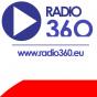 Polskie Radio Podcast herunterladen
