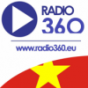 Stimme Vietnams - Deutsches Programm Podcast Download
