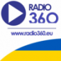 Podcast: Radio Ukraine International - Deutsches Pro1gramm