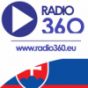 Radio Slowakei International - Deutsches Programm Podcast Download