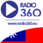 Radio Taiwan International - Deutsches Programm Podcast Download