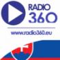 Radio Slowakei International - Deutsches Programm