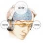 Mit HemiSync® unbewusste Fähigkeiten wecken Podcast Download