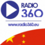 China Radio International - Deutsches Programm Podcast Download