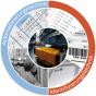 Identifizierungs- und Automatisierungstechnik Wintersemester 2011/2012 Podcast Download
