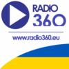 Radio Ukraine International - Deutsches Pro1gramm Podcast Download