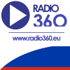Stimme Russlands Podcast Download