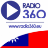 Radio Taiwan International - Deutsches Programm Podcast Download