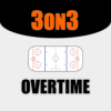 3on3 Overtime Podcast Download