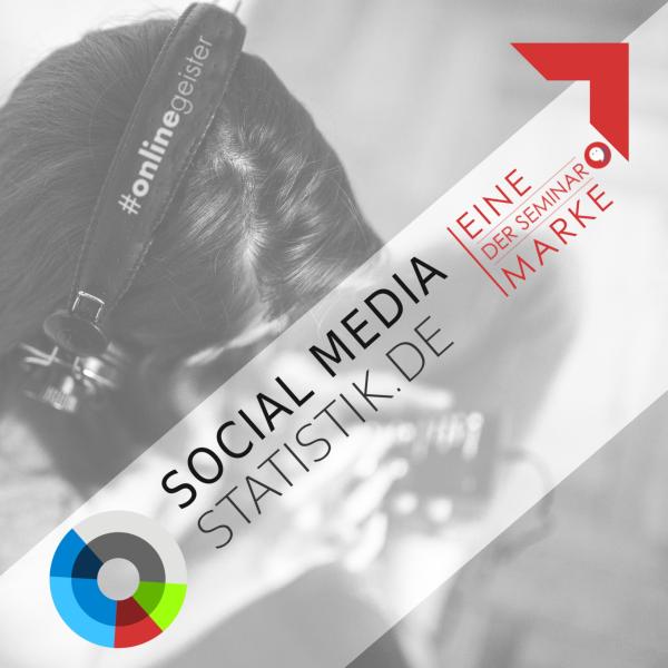 #Onlinegeister - DER SocialMediaStatistik-Podcast