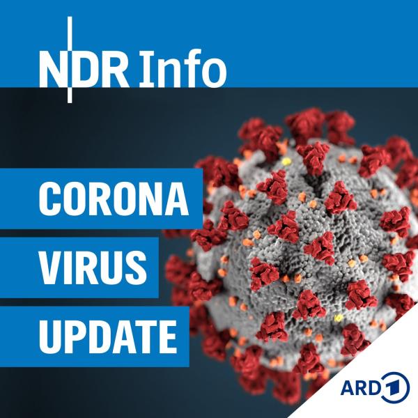 Corona Virus Update Podcast mit Drosten Grafik