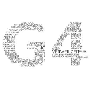 G4 - Der CNC-Maschinen und Technik Podcast