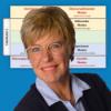 Functional Fluency zum Zweiten - mit Jutta Kreyenberg
