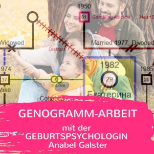 Genogramm-Arbeit | BVAA #040